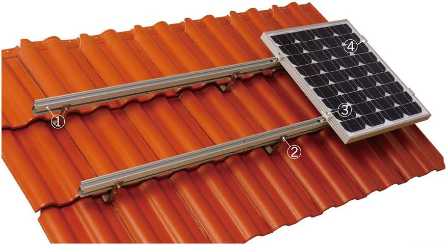Pitched Roof Mounting System Solar Roof Mounting Systems