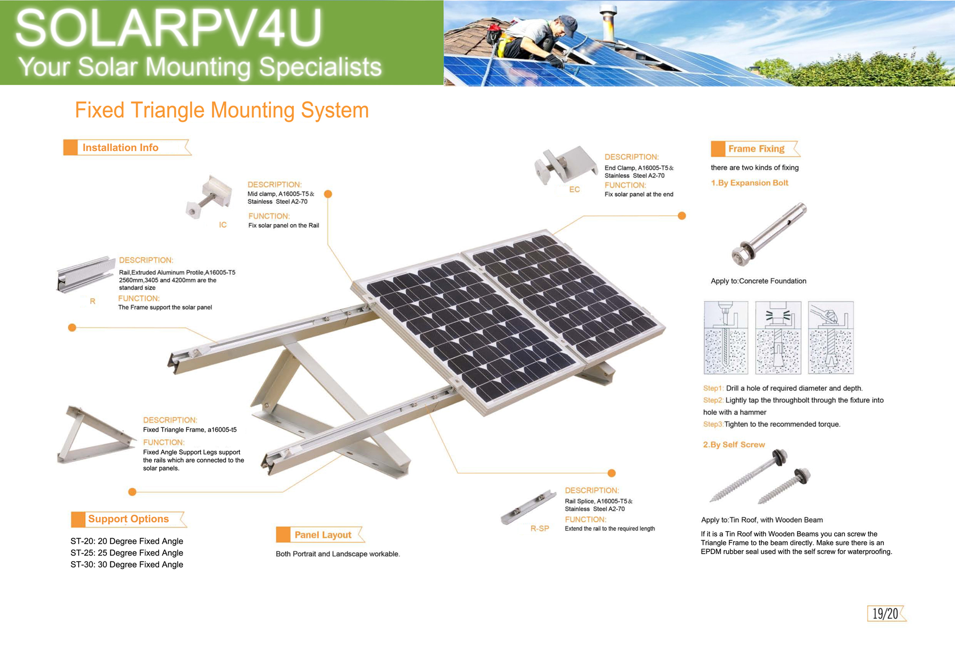 Triangle Tilt Mounting System | Solar Roof Mounting Systems, New Zealand